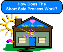How Short Sale Process Works
